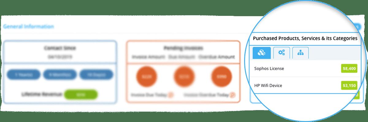 Customer Journey - Customer 360 View - Quiddity