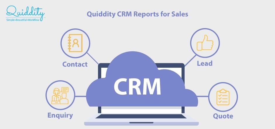 Report Management System – Quiddity